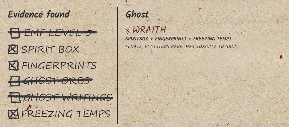 Fasmofobia Todos los tipos de fantasmas (fortalezas y debilidades).