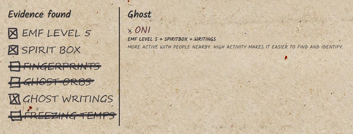 Phasmofobia Todos los tipos de fantasmas (fortalezas y debilidades).