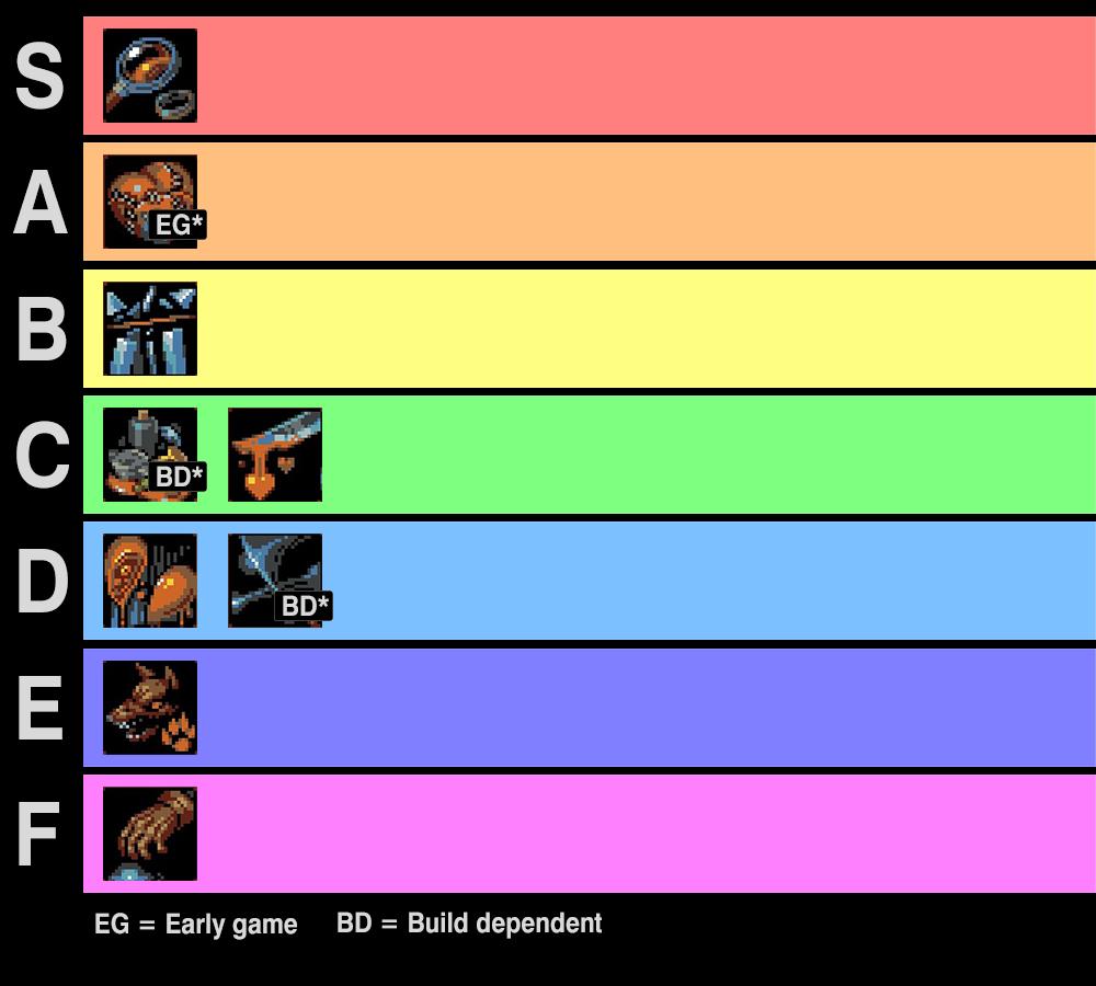 Guía completa de Loop Hero Rogue