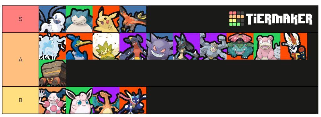 tier list mejores pokemon en pokemon unite