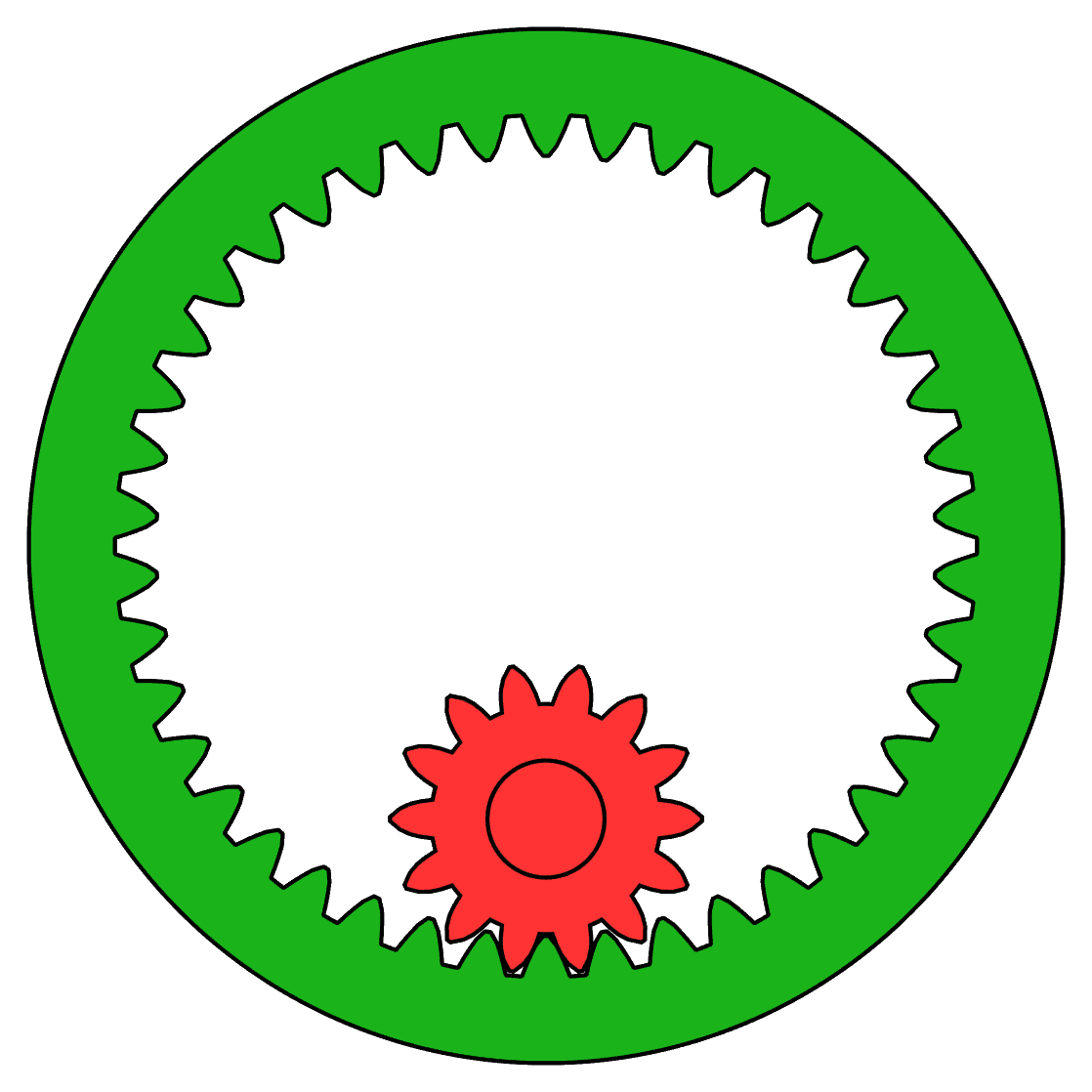 Sprocket The Basic Guide For Every You Need to Know